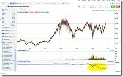 jpm_chart_03-15-13